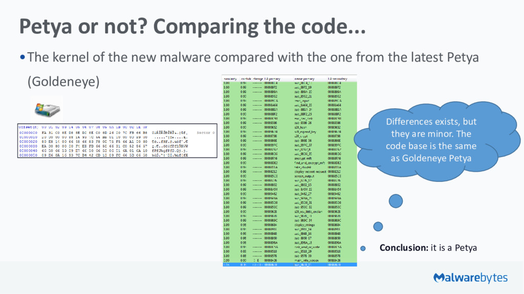 Petya or not? Comparing the code... •The kernel...