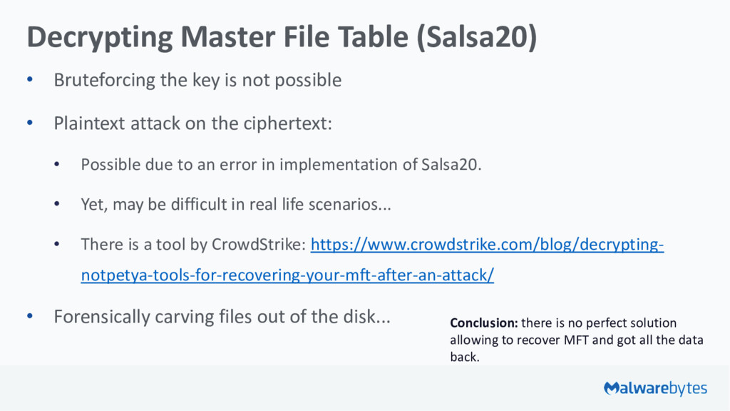 Decrypting Master File Table (Salsa20) • Brutef...