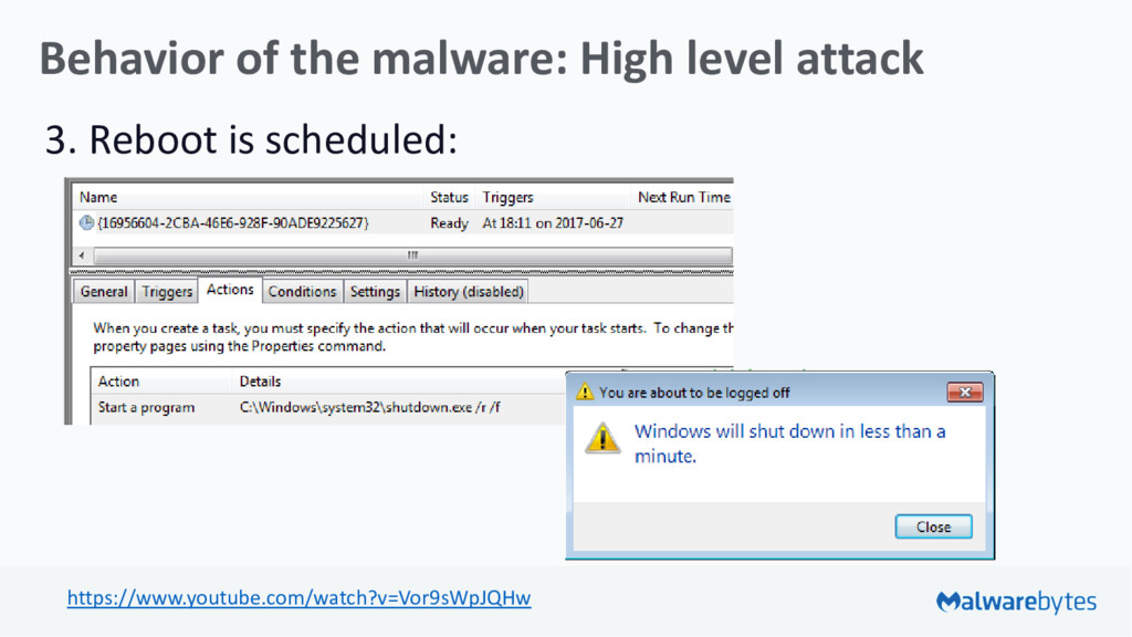 Behavior of the malware: High level attack 3. R...