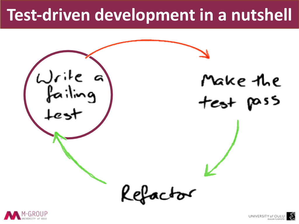 Test-­‐driven	