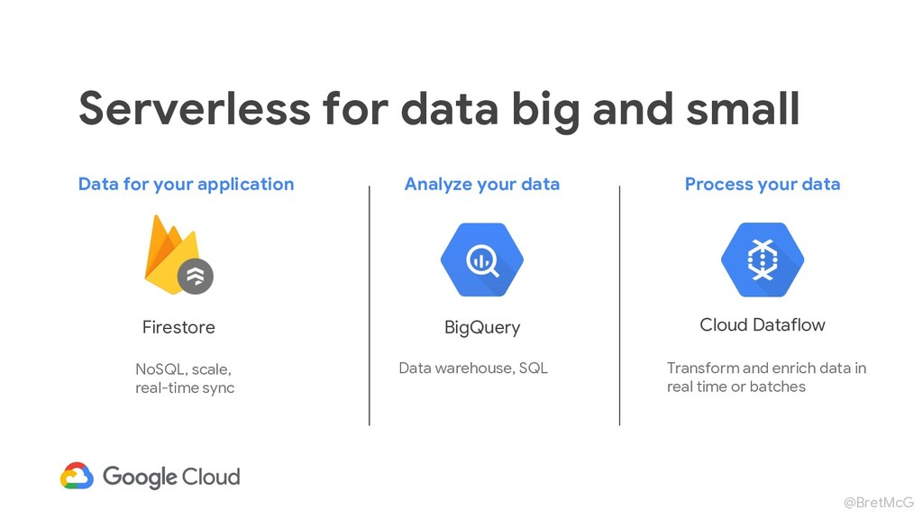 @BretMcG Serverless for data big and small Data...