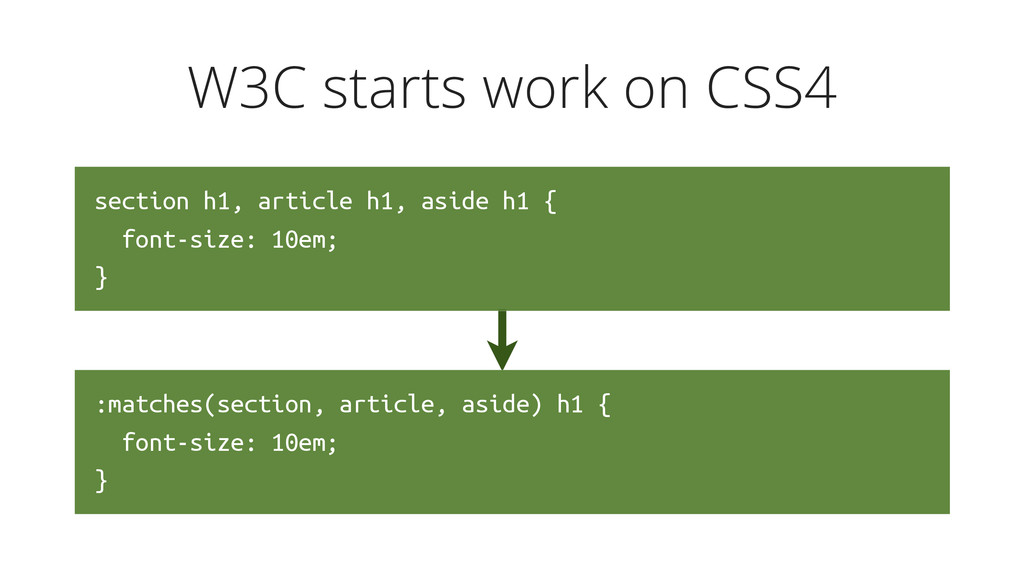 W3C starts work on CSS4 section h1, article h1,...
