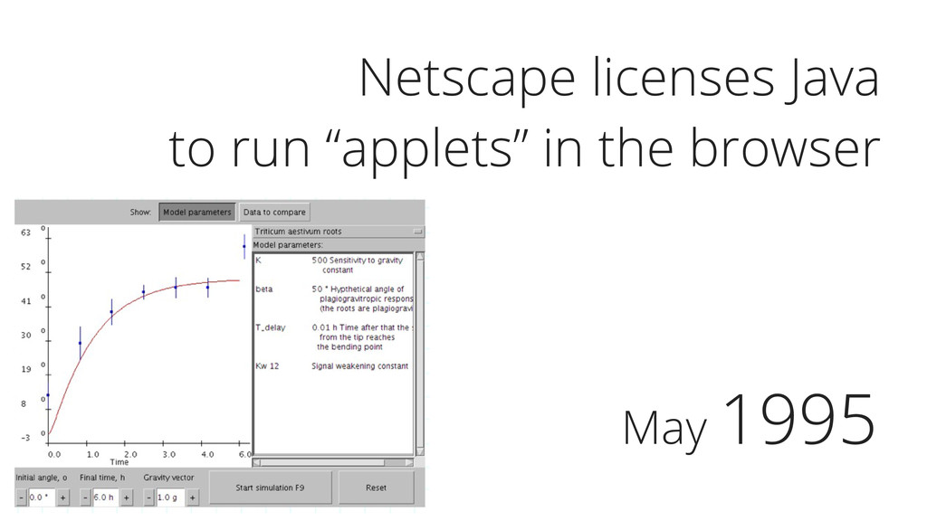 """May 1995 Netscape licenses Java to run """"applets..."""