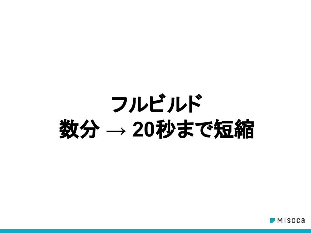 フルビルド 数分 → 20秒まで短縮