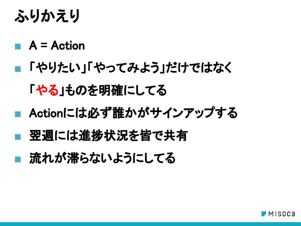 ふりかえり ■ A = Action ■ 「やりたい」「やってみよう」だけではなく 「やる」も...