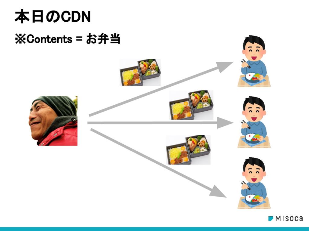 本日のCDN ※Contents = お弁当