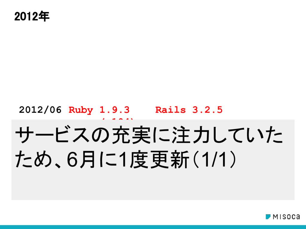 2012年 2012/06 Ruby 1.9.3 (p194) Rails 3.2.5 サービ...