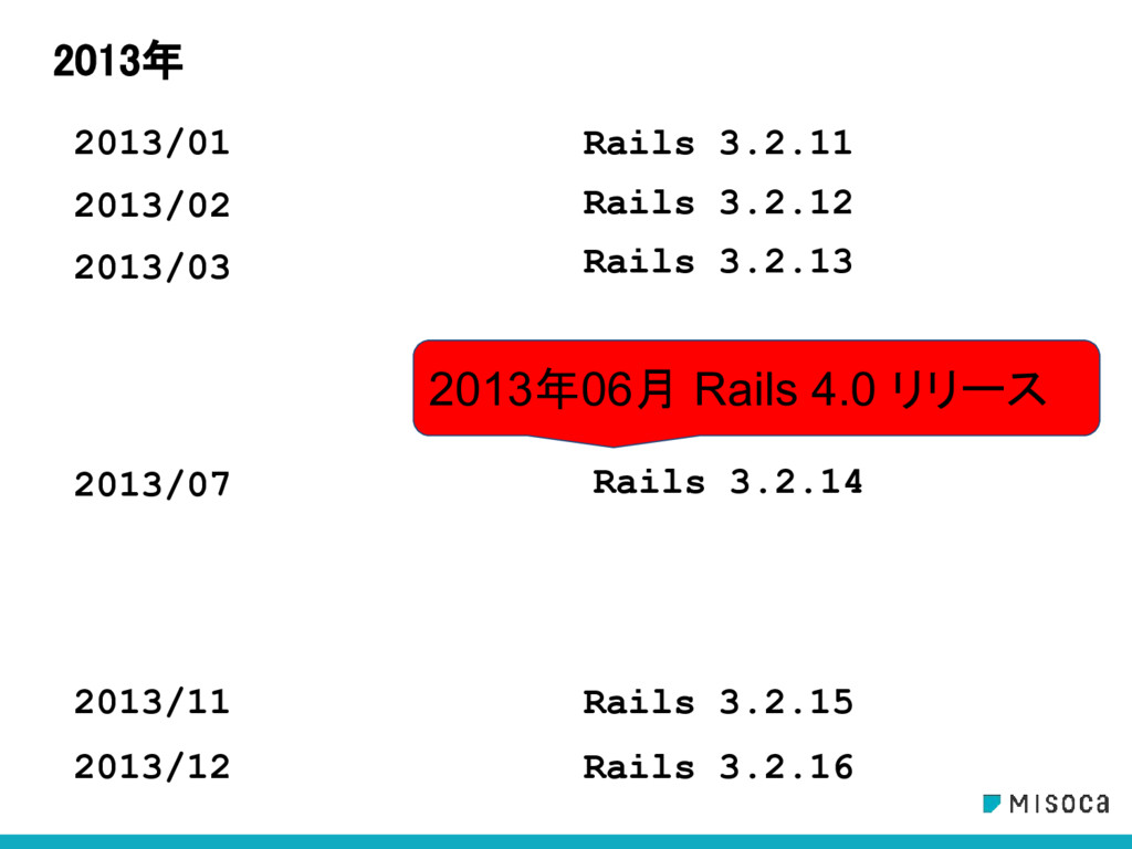 2013年 Rails 3.2.13 Rails 3.2.12 Rails 3.2.11 Ra...