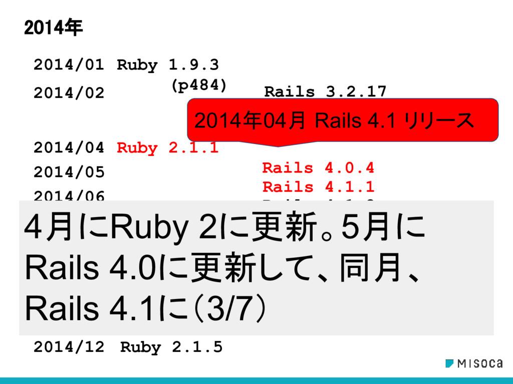 2014年 Rails 3.2.17 Rails 4.1.8 2014/01 2014/02 ...