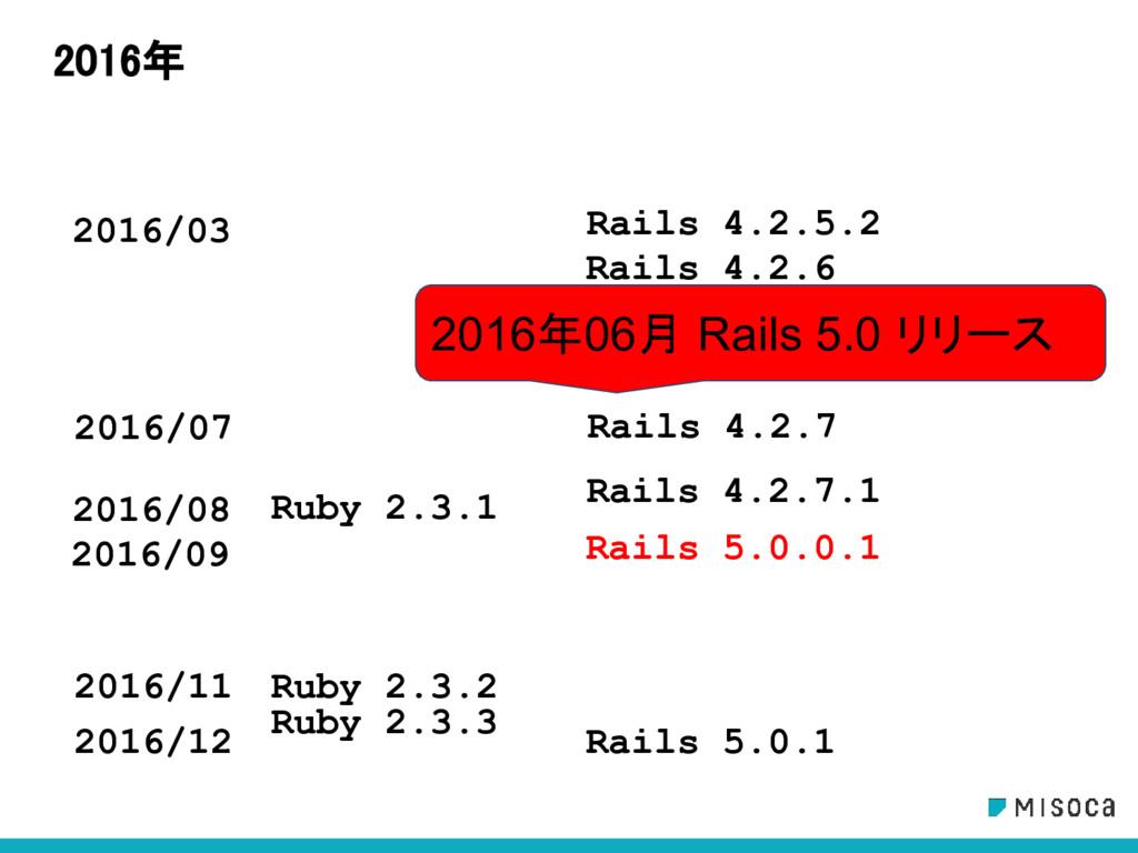 2016/03 2016年 Rails 4.2.7.1 2016/11 2016/12 201...