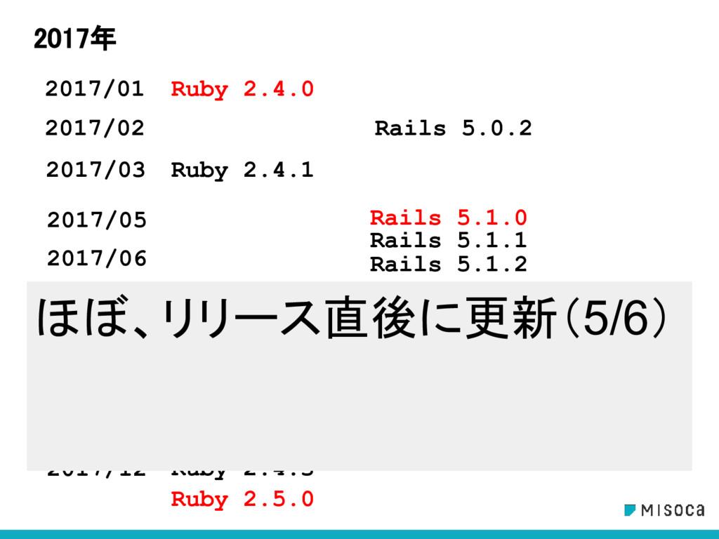 2017/03 2017年 2016/11 2017/12 2017/06 Rails 5.0...