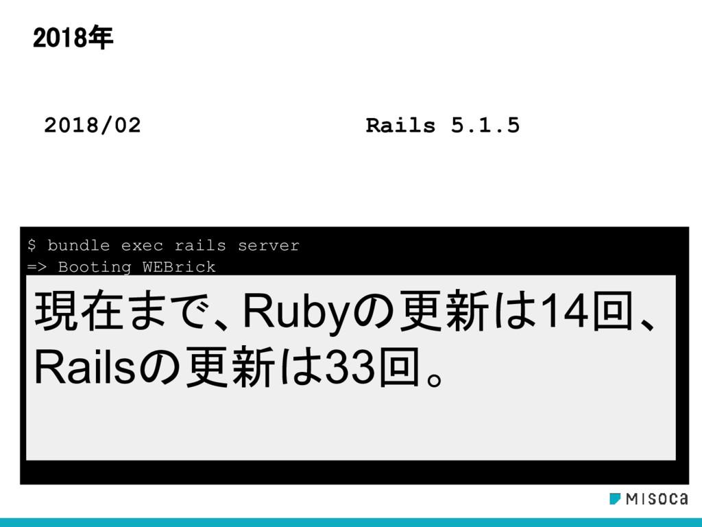 2018年 Rails 5.1.5 2018/02 $ bundle exec rails s...