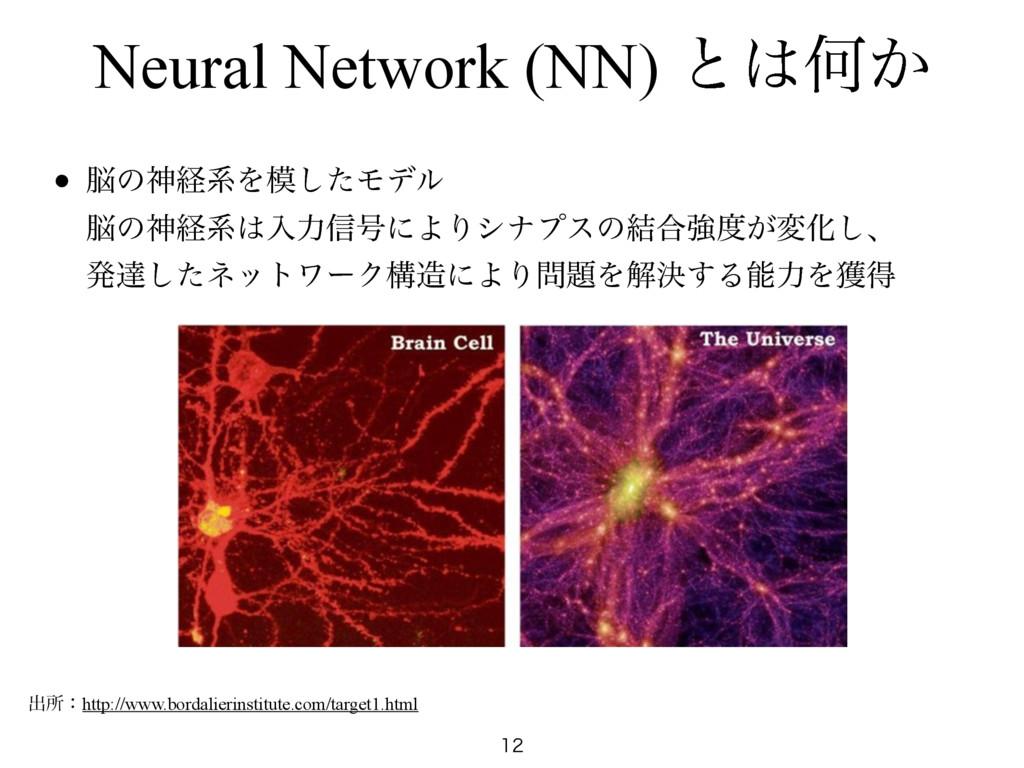 Neural Network (NN) ͱԿ͔  • ͷਆܦܥΛͨ͠Ϟσϧ ͷਆ...