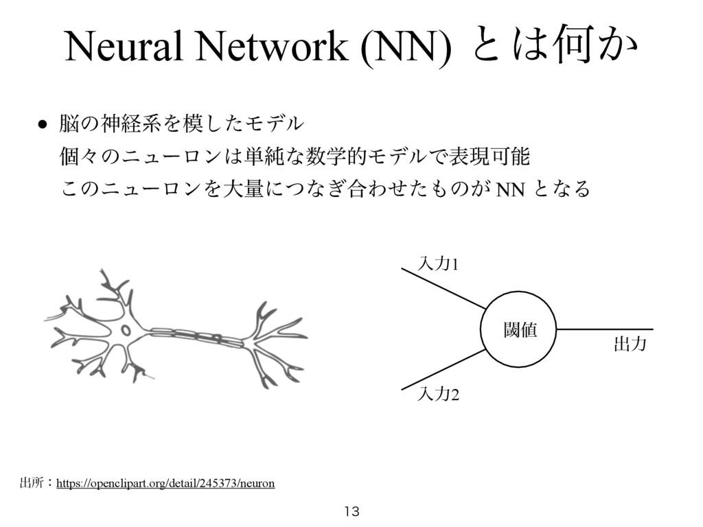 Neural Network (NN) ͱԿ͔  • ͷਆܦܥΛͨ͠Ϟσϧ ݸʑͷ...