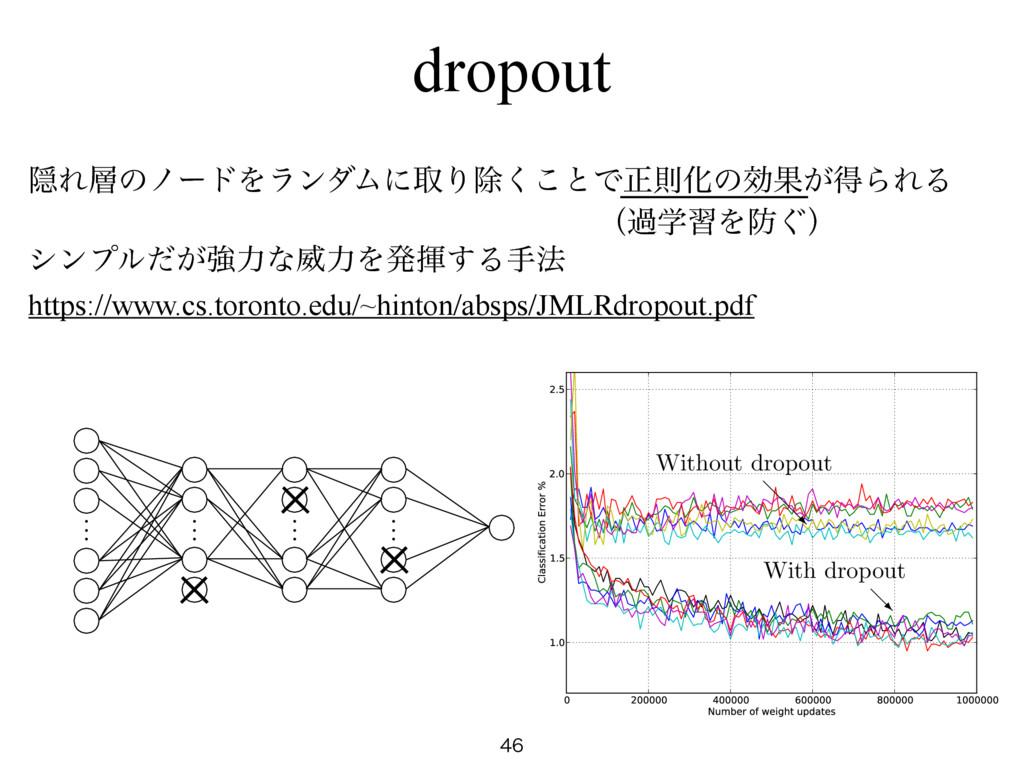 dropout  ӅΕͷϊʔυΛϥϯμϜʹऔΓআ͘͜ͱͰਖ਼ଇԽͷޮՌ͕ಘΒΕΔ γϯϓϧ...