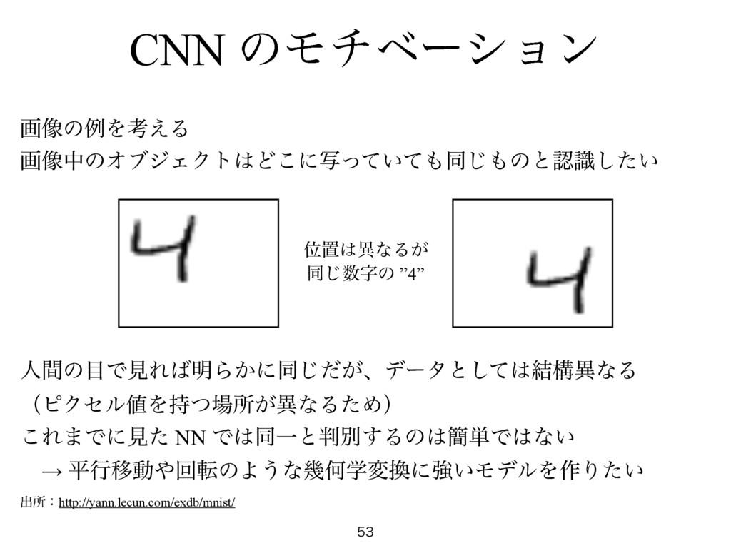 CNN ͷϞνϕʔγϣϯ  ը૾ͷྫΛߟ͑Δ ը૾தͷΦϒδΣΫτͲ͜ʹ͍ࣸͬͯͯಉ͡...