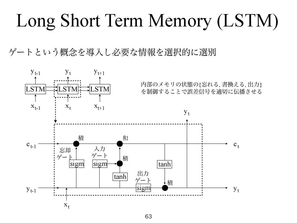 Long Short Term Memory (LSTM)  ήʔτͱ͍͏֓೦Λಋೖ͠ඞཁ...