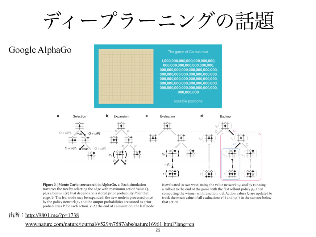 σΟʔϓϥʔχϯάͷ  Google AlphaGo ग़ॴɿhttp://9801.me...