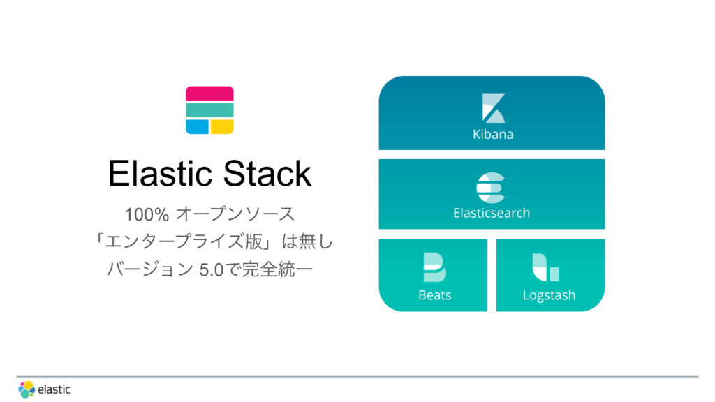 2 Elastic Stack 100% Φʔϓϯιʔε ʮΤϯλʔϓϥΠζ൛ʯແ͠ όʔδ...
