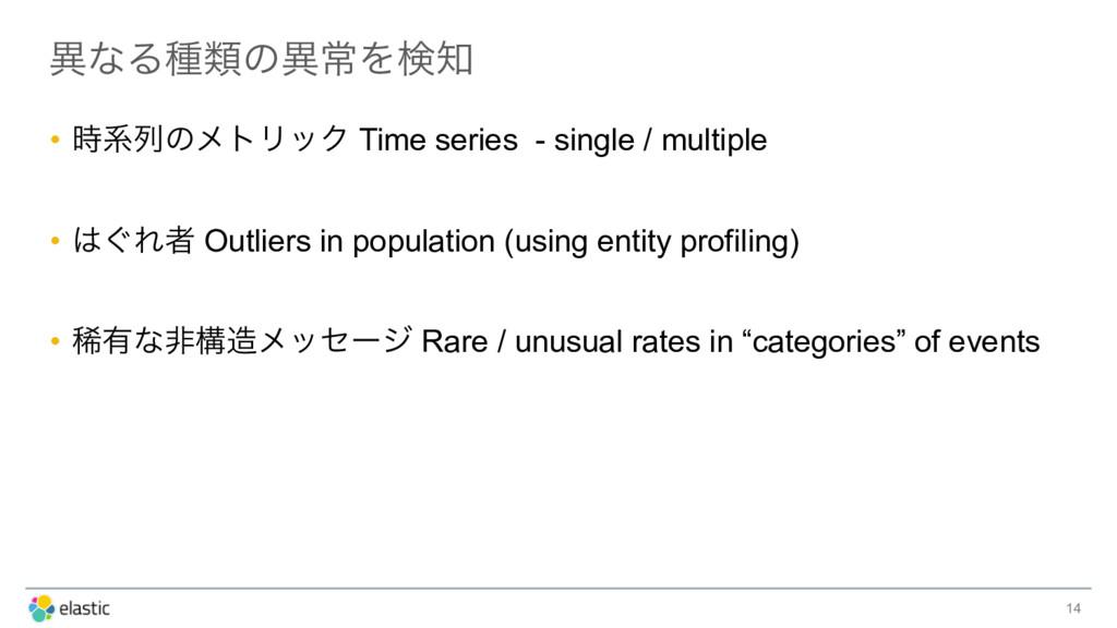ҟͳΔछྨͷҟৗΛݕ 14 • ܥྻͷϝτϦοΫ Time series - single...