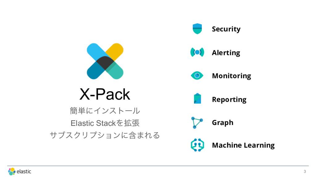 3 X-Pack ؆୯ʹΠϯετʔϧ Elastic StackΛ֦ு αϒεΫϦϓγϣϯʹؚ...