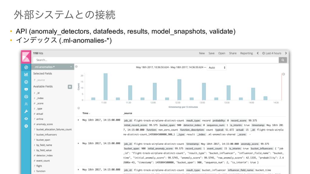 ֎෦γεςϜͱͷଓ • API (anomaly_detectors, datafeeds,...