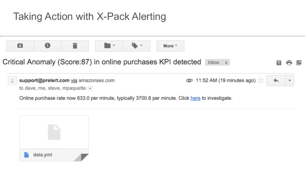 Taking Action with X-Pack Alerting 24