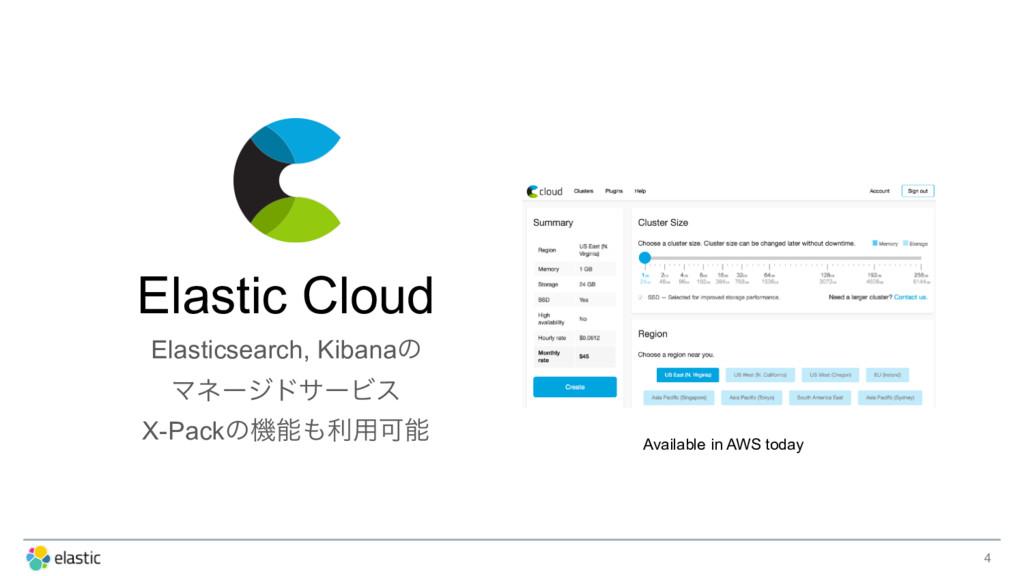 4 Elastic Cloud Elasticsearch, Kibanaͷ ϚωʔδυαʔϏ...