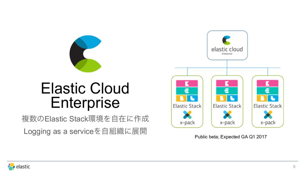 5 Elastic Cloud Enterprise ෳͷElastic StackڥΛࣗ...