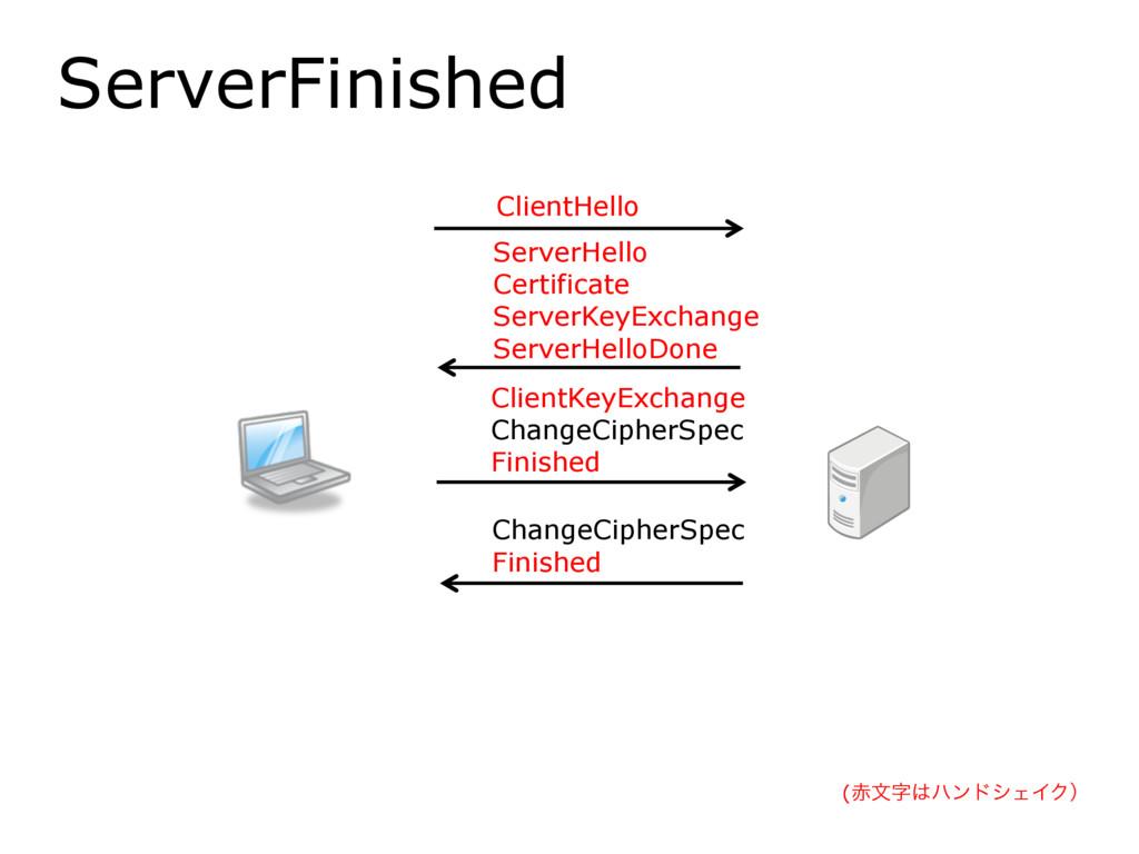 ServerFinished ClientHello ServerHello Certific...