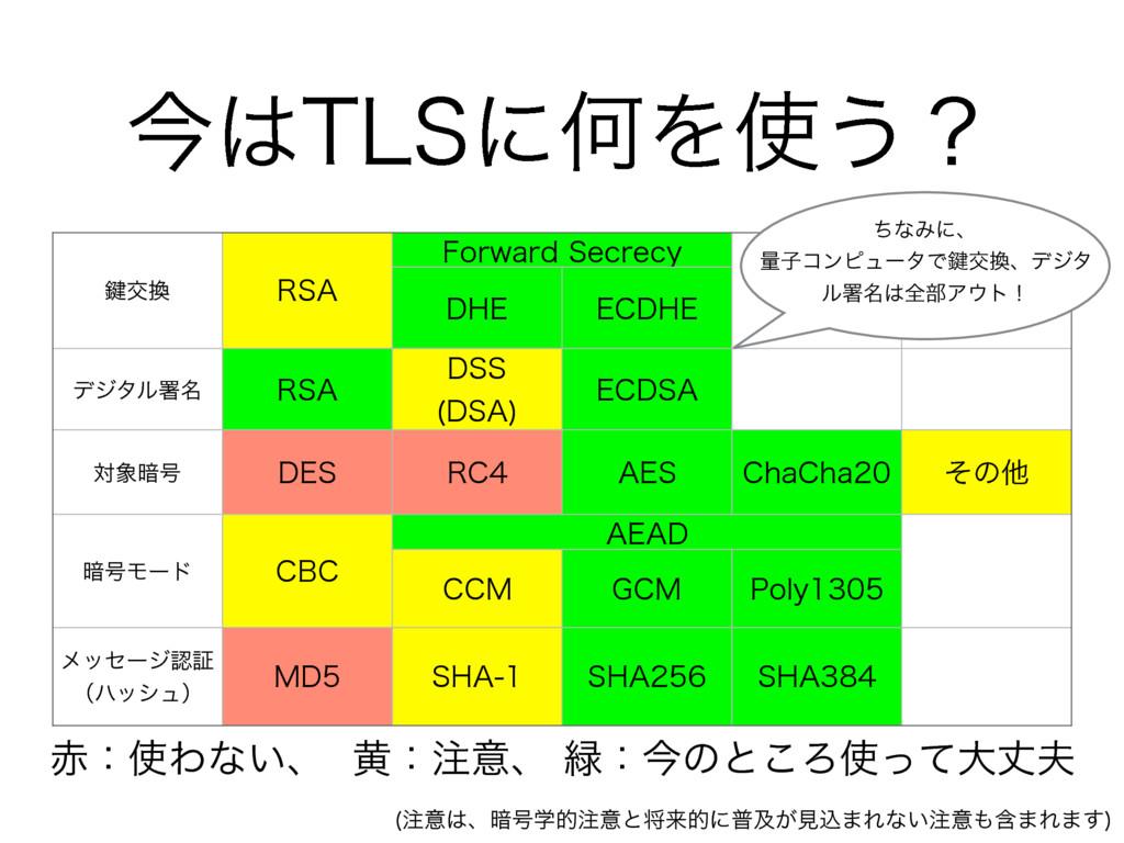 "ࠓ5-4ʹԿΛ͏ʁ 伴ަ 34"" 'PSXBSE4FDSFDZ %)& &$%)& σ..."
