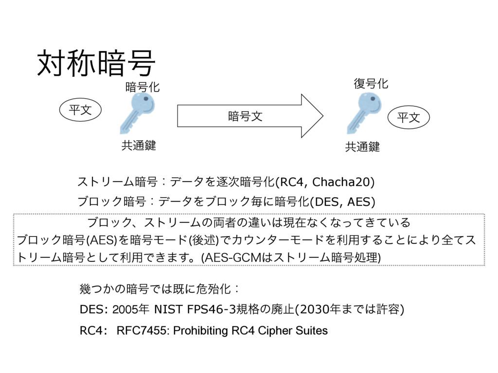 ରশ҉߸ ҉߸จ ฏจ ڞ௨伴 ڞ௨伴 ฏจ ετϦʔϜ҉߸ɿσʔλΛஞ҉߸Խ(RC4, C...