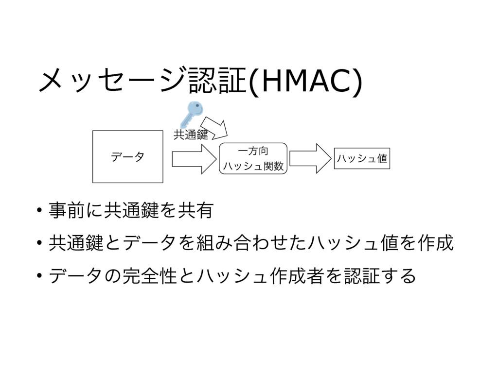 ϝοηʔδূ(HMAC) • ࣄલʹڞ௨伴Λڞ༗ • ڞ௨伴ͱσʔλΛΈ߹Θͤͨϋογϡ...