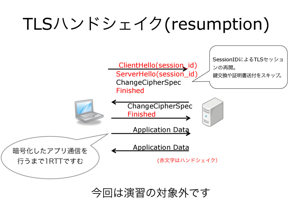 TLSϋϯυγΣΠΫ(resumption) ClientHello(session_id) ...