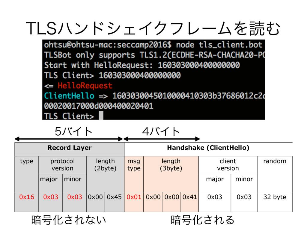 5-4ϋϯυγΣΠΫϑϨʔϜΛಡΉ Record Layer Handshake (Clien...
