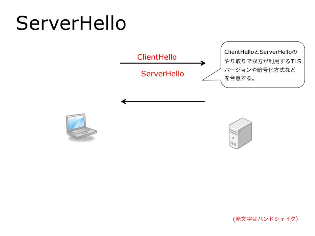 ServerHello ClientHello ServerHello (จϋϯυγΣΠ...