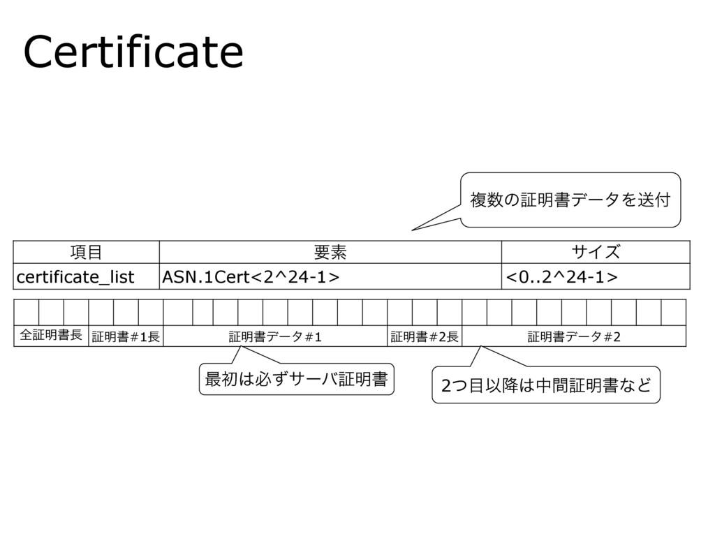 Certificate ߲ ཁૉ αΠζ certificate_list ASN.1Cer...