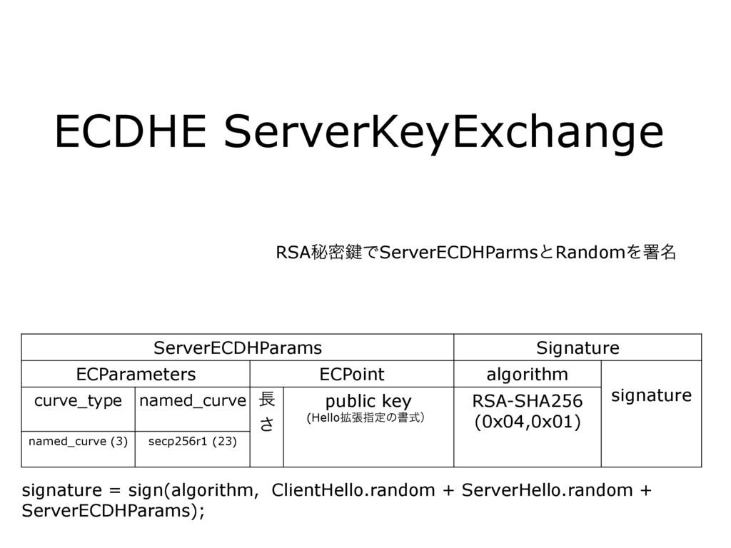 ECDHE ServerKeyExchange ServerECDHParams Signat...