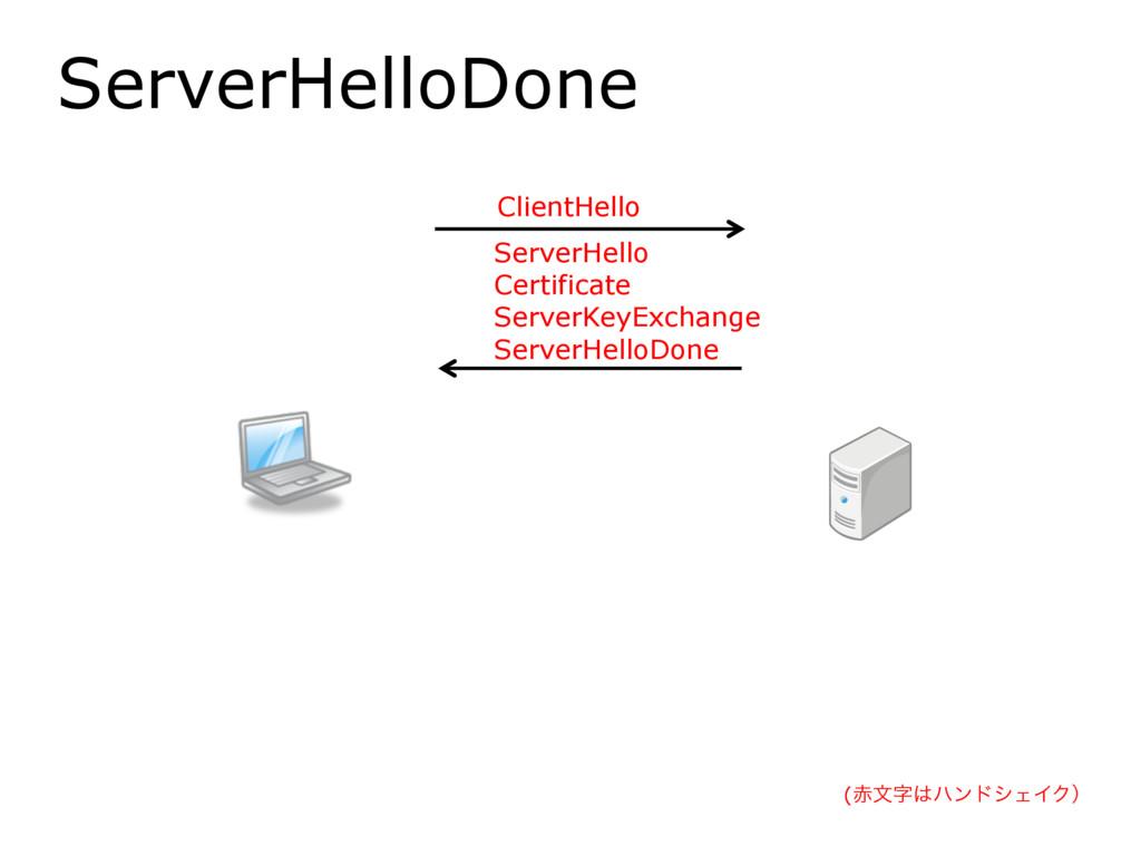 ServerHelloDone ClientHello ServerHello Certifi...