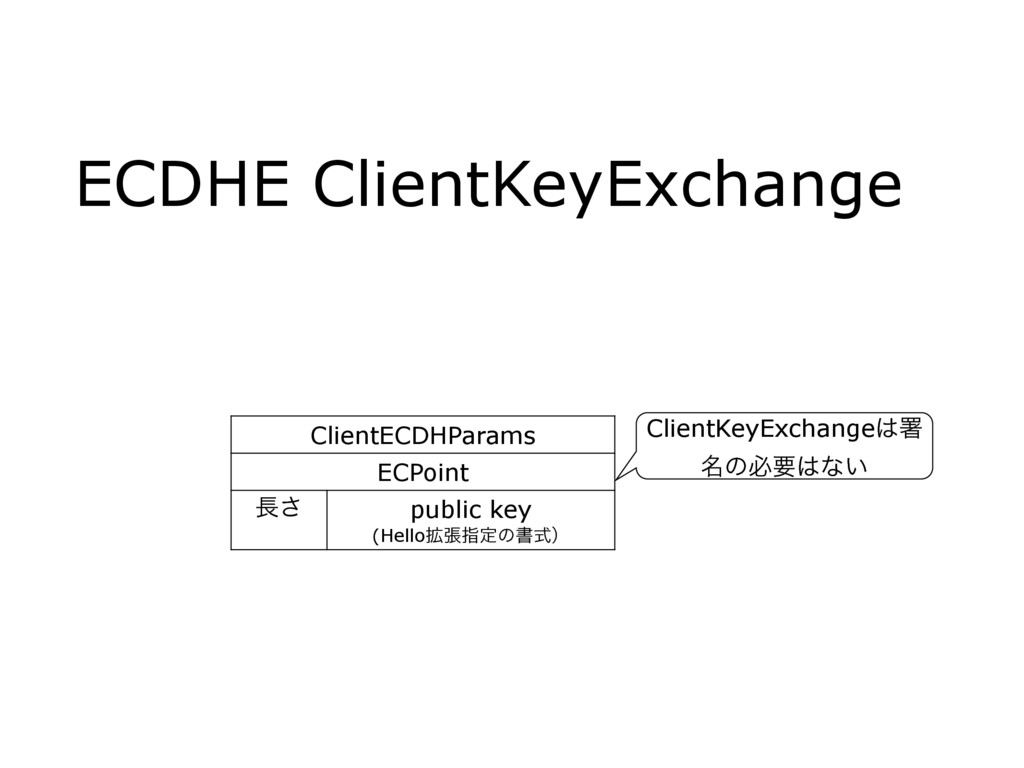 ECDHE ClientKeyExchange ClientECDHParams ECPoin...