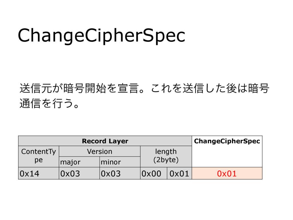 ChangeCipherSpec ૹ৴ݩ͕҉߸։Λએݴɻ͜ΕΛૹ৴ͨ͠ޙ҉߸ ௨৴Λߦ͏ɻ...