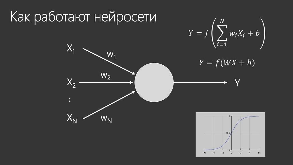 𝑌 = 𝑓  𝑖=1 𝑁 𝑤𝑖 𝑋𝑖 + 𝑏 𝑌 = 𝑓(𝑊𝑋 + 𝑏)