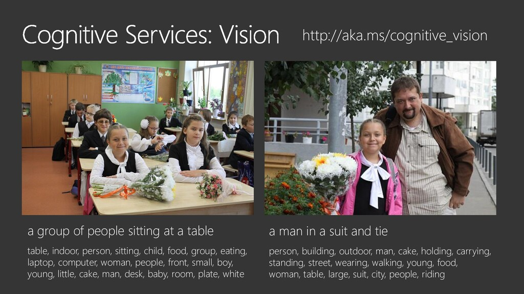 http://aka.ms/cognitive_vision a group of peopl...