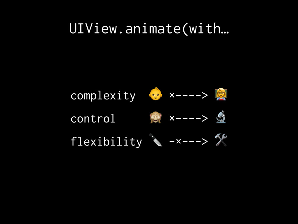 """UIView.animate(with… complexity ! ×----> """" cont..."""