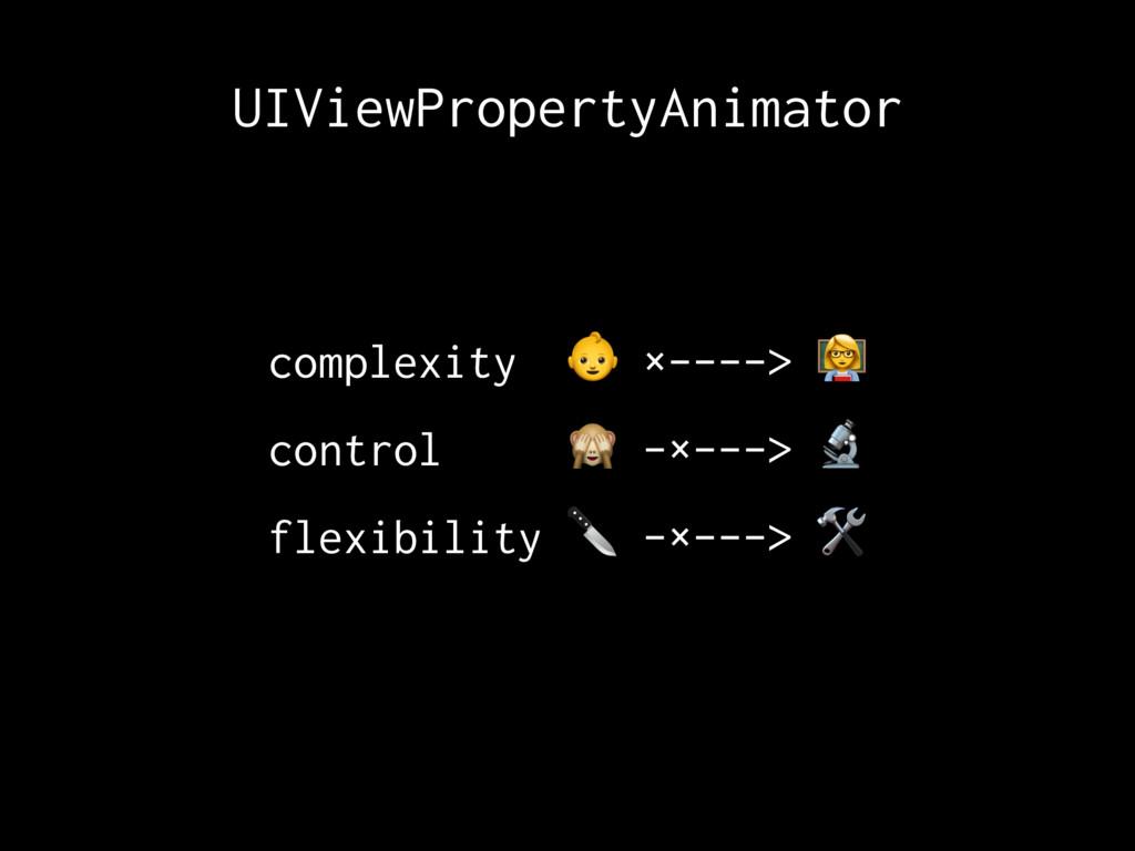 """UIViewPropertyAnimator complexity ! ×----> """" co..."""