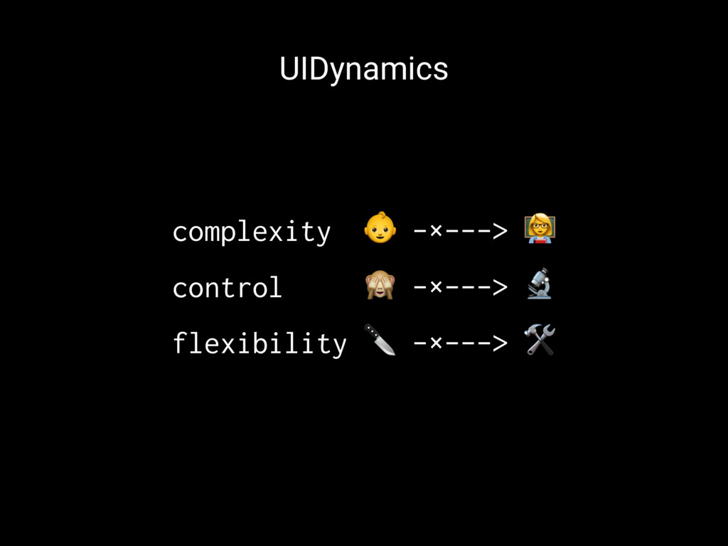 "UIDynamics complexity ! -×---> "" control ! -×--..."