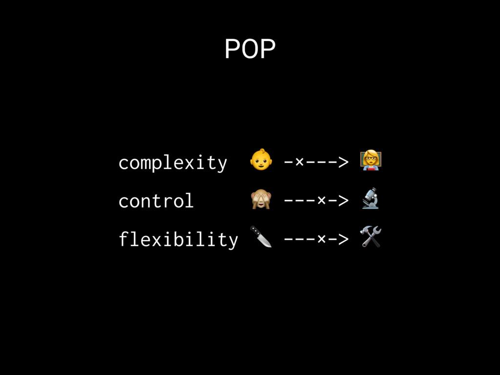 """POP complexity ! -×---> """" control ! ---×-> """" fl..."""