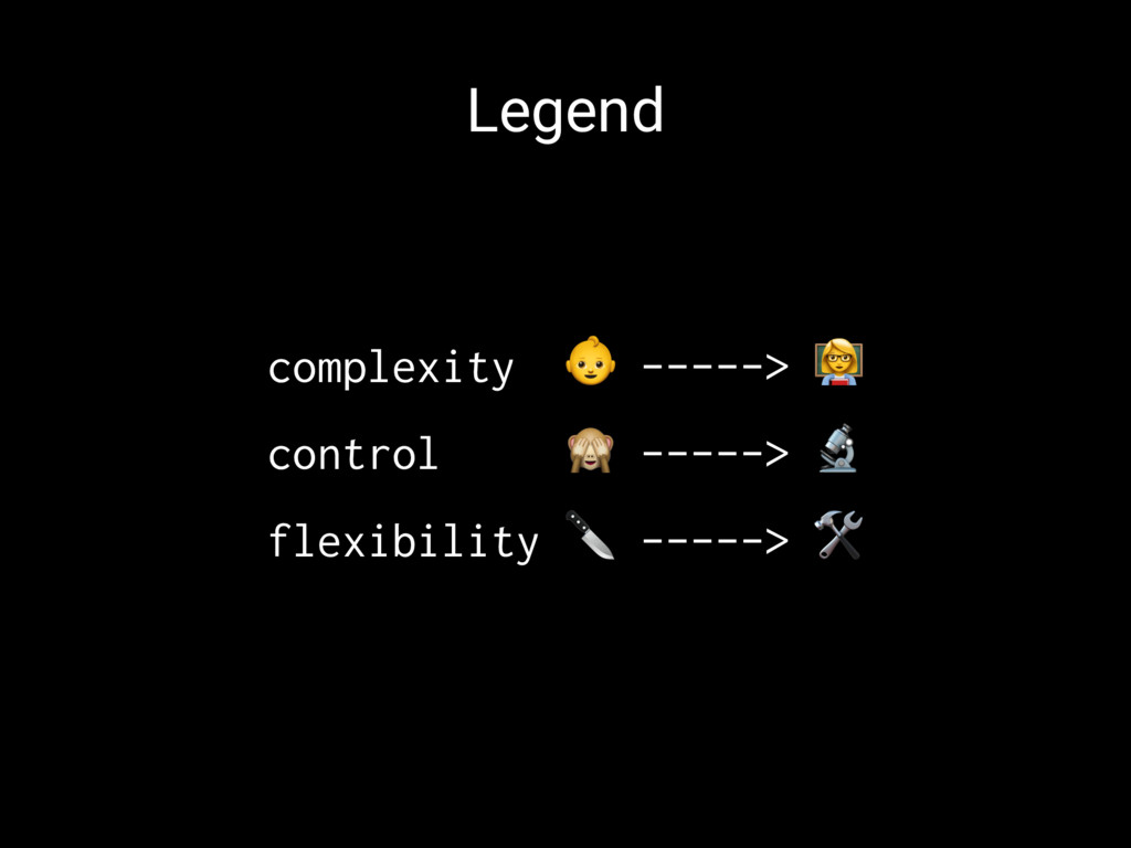 "Legend complexity ! -----> "" control ! -----> ""..."