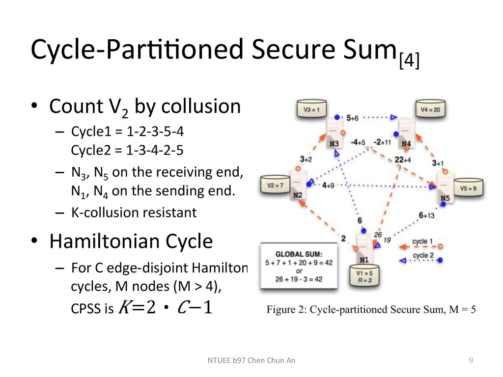 Cycle-­‐ParLLoned	