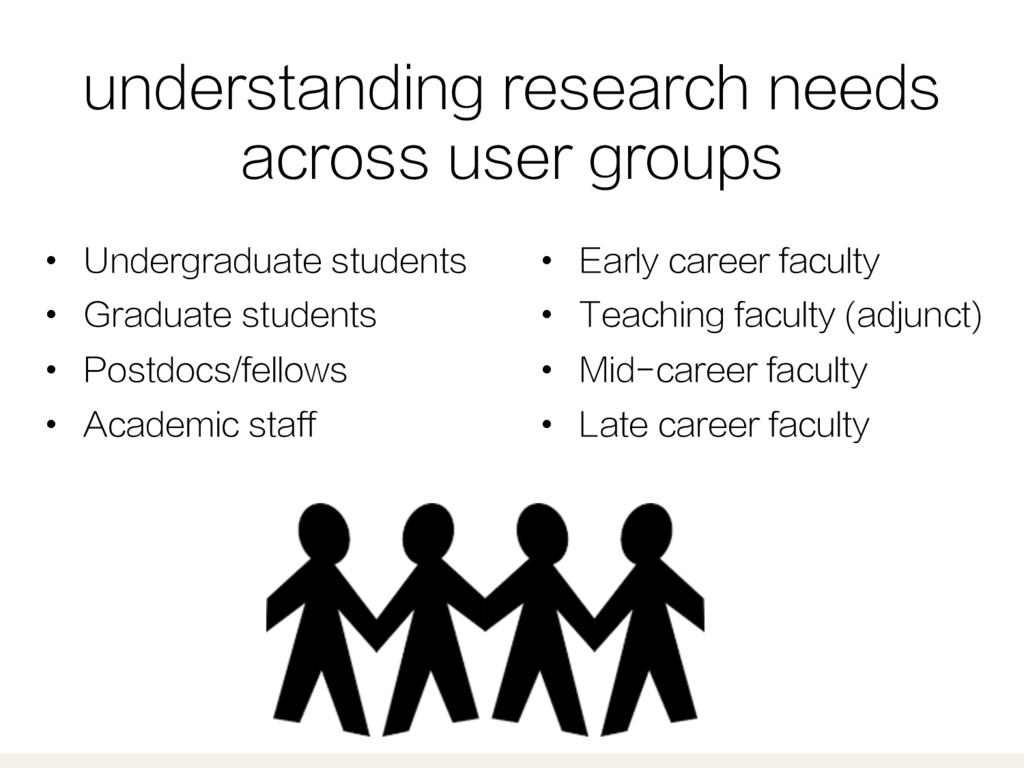 understanding research needs across user groups...